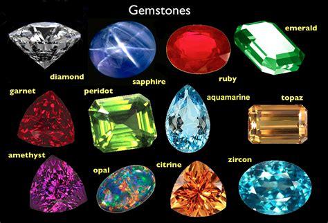 precious gemstone geology of gems