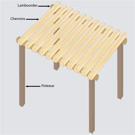 construire une pergola en bois pergola