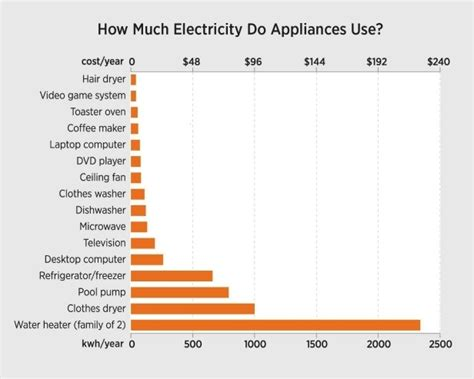 how many kilowatts does a house use what is a kilowatt