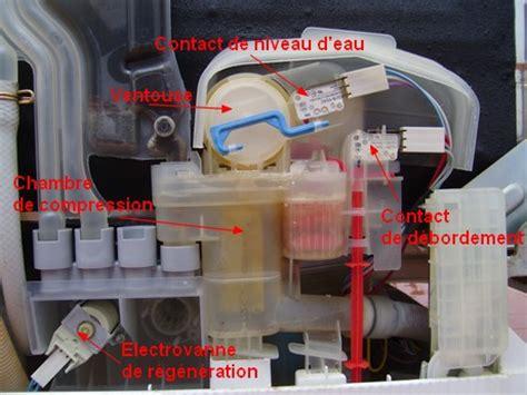 tout electromenager fr tutoriels depannage demontage et accessibilite des lave vaisselle bosch