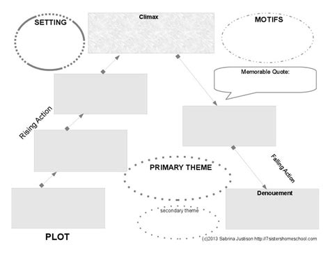 picture book analysis free printables for literature analysis