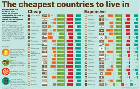 the cheapest states to live in where is the cheapest place to live in the united states