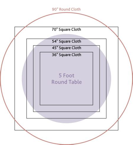 table size for 6 tablecloth size guide