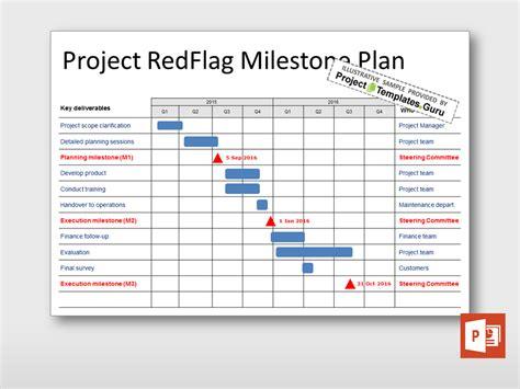 milestone kitchen planner plan your milestone plan project templates guru