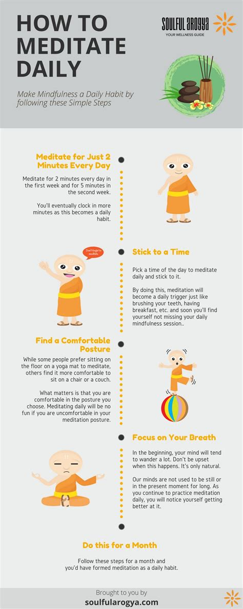 meditation how to use infographic how to meditate daily mindful minutes