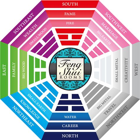 feng shui room colors feng shui colors in living room 2017 2018 best cars