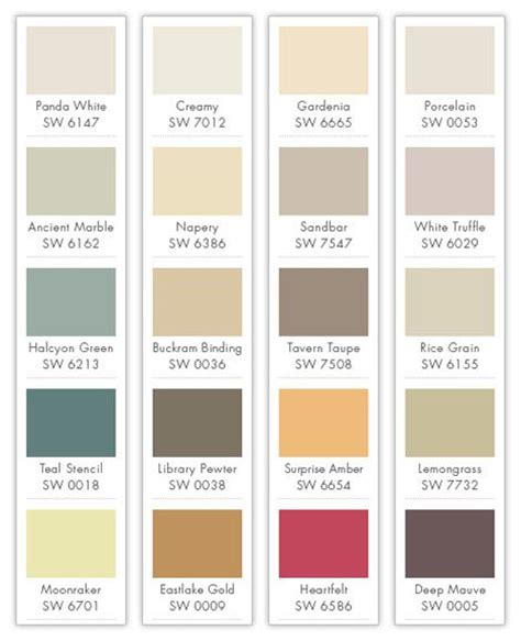 sherwin williams paint store darby road havertown pa the world s catalog of ideas