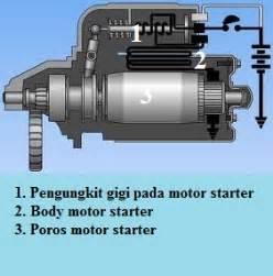 Artikel Otomotif Motor by Artikel Otomotif Lengkap Motor Starter
