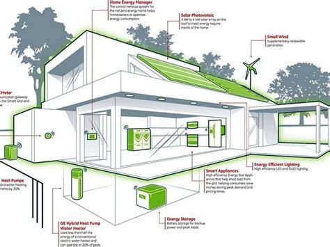 energy efficient house plans energy efficient home design ideas home design ideas home design ideas