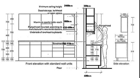 standard kitchen cabinet dimensions standard kitchen cabinet sizes chart readingworks