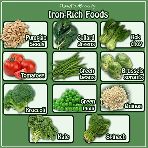 you iron iron deficiency symptoms and foods rich in iron femininex