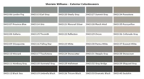 sherwin williams paint store jamaica sherwin williams automotive 2017 2018 best cars reviews