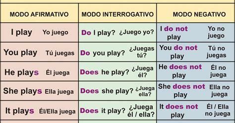 preguntas en presente simple con verbos irregulares estudio presente simple