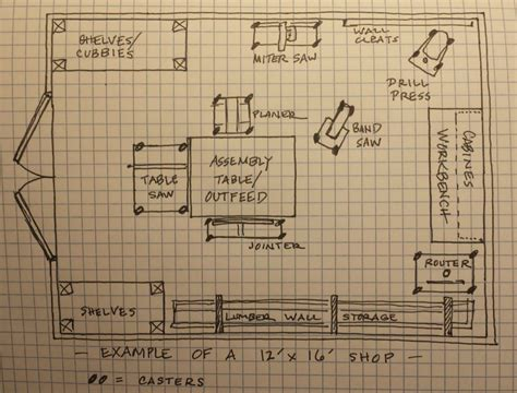 woodworking workshop layout 25 best ideas about wood shops on wood work