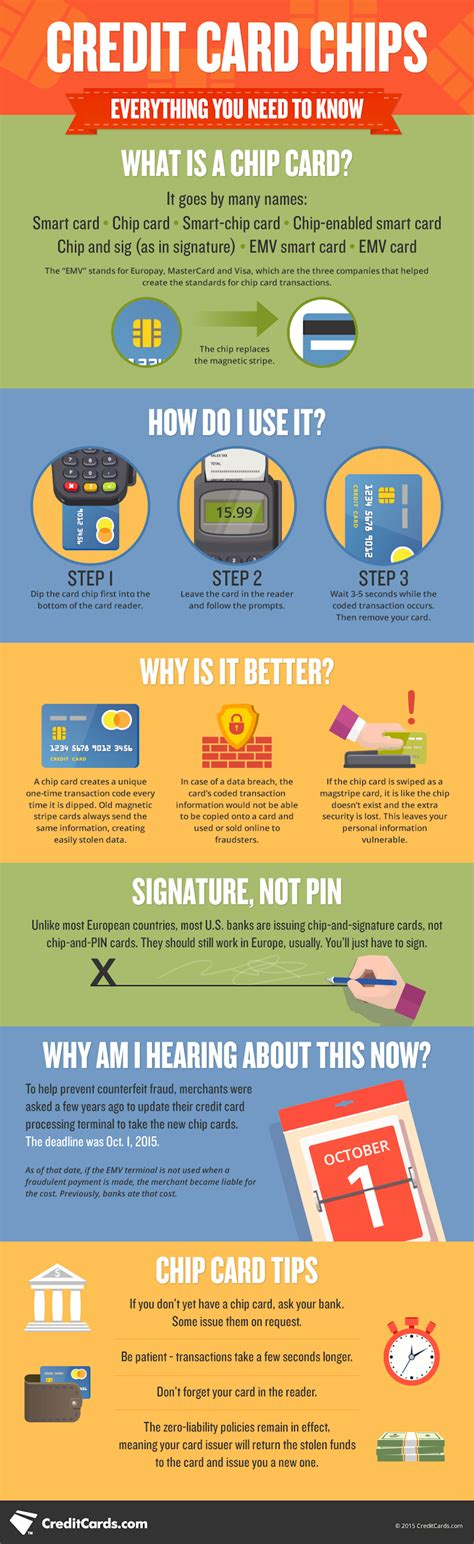 card tips infographic what is a chip card how do i use it