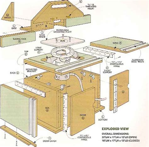 router plans woodworking free this compact router table has a large top with wings that