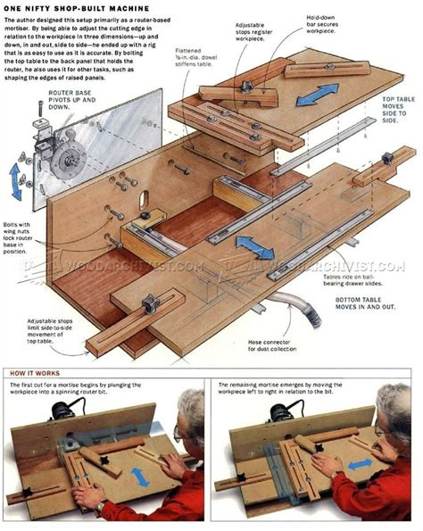 joinery techniques woodworking 1000 images about wood working tip and jig on