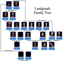Home Design Story Money Cheats image possible landgraab family tree png the sims wiki