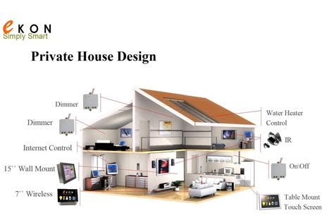 smart home design smart home wireless home automation system touch screen