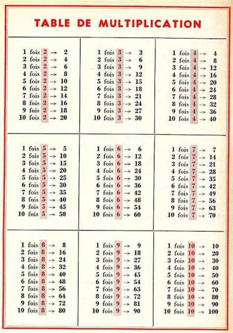 2012 2013 journal de classe cours pr 233 paratoire n 233 ris les bains 03 semaine 33 lundi 15