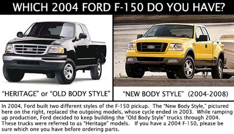 New Truck Styles by Ford F150 Style Diference Autos Post
