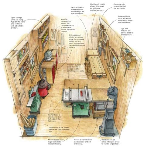 woodworking shop layout ideas woodworking shop layout on wood shop
