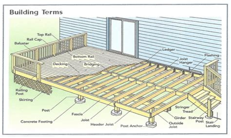 deck building plans pictures to pin on pinterest pinsdaddy