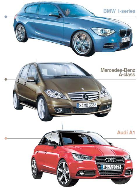 Mercedes Target Market by Bmw Mercedes Audi Widen Target Market