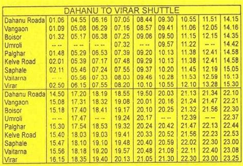 the local table updated dahanu to virar trains timetable timings