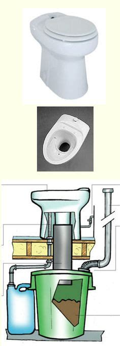 Composting Toilet Phoenix by 1000 Images About Composting Toilets On Pinterest