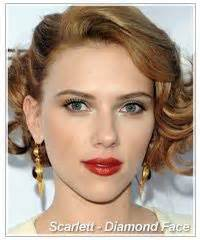 haircuts for faces with pointed chin haircuts for narrow hairstyle for square face and pointed