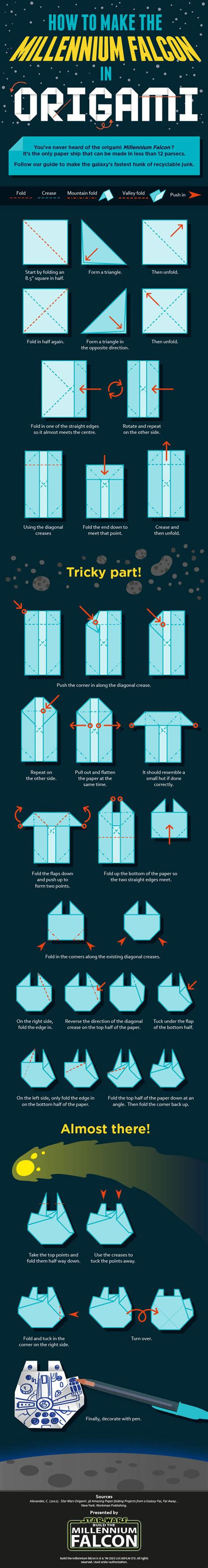 millennium falcon origami how to make an origami millennium falcon technabob