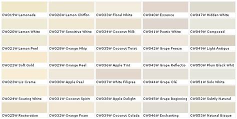 paint colors kwal kwal apple peel yahoo image search results paint