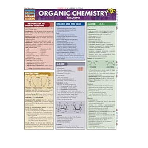 organic chemistry organic chemistry reactions study chart images