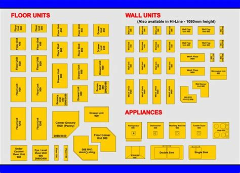 template for kitchen design use our template system to design a top view layout of