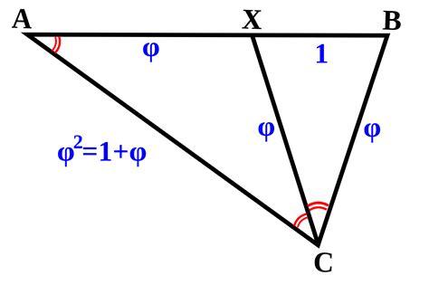 goldener schnitt erklärung file golden triangle math svg wikimedia commons