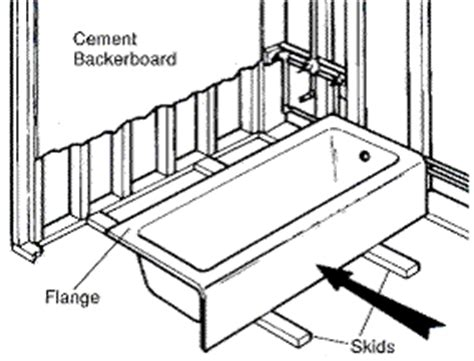 Bathtub Overflow Drain by Steps To Bathtub Replacement