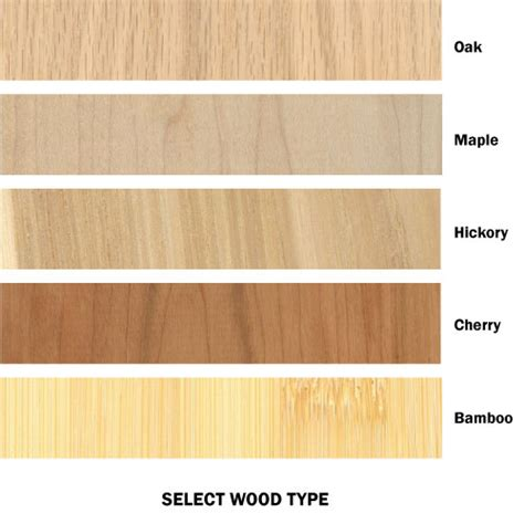 types of woodwork cabinets cal kitchens llc