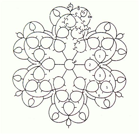 tatting with patterns tatting patterns tatting adventures new year s gift