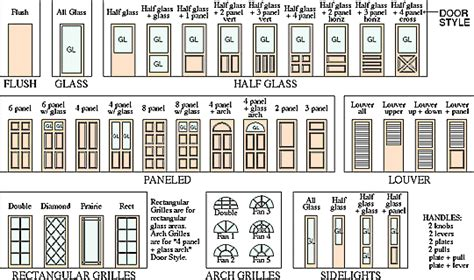 types of exterior doors types of architecture door style exles gss image