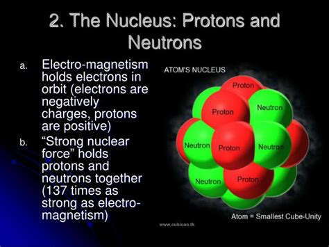 Definition Of Protons Neutrons And Electrons by Ppt Introduction To Nuclear Weapons Powerpoint