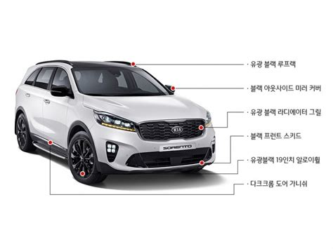 Kia Sorento 2018 Facelift by 2018 Kia Sorento Facelift With Cadenza Styling Revealed In
