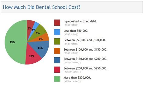 how much do school desks cost cost for teeth cleaning without insurance in december 2017 wjcf