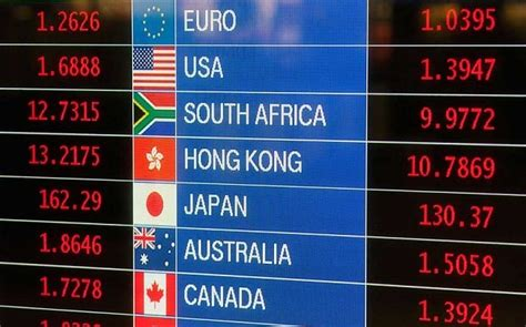 international currency exchange up for sale telegraph