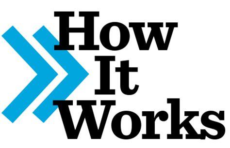 how work how it works we buy california houses