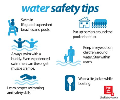 are water safe water safety live right now 2013 2014