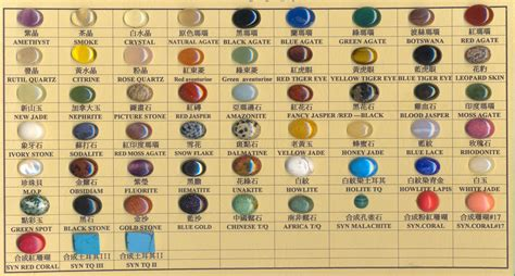 stones and for jewelry kundalini stones crystals and jewelry www