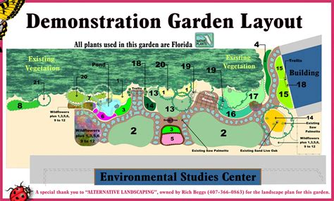 garden layout software garden layout software