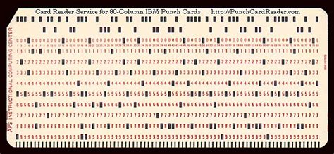 punches card history why is 80 characters the standard limit for