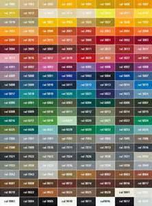 xo paint colors best 25 paint colour charts ideas on color
